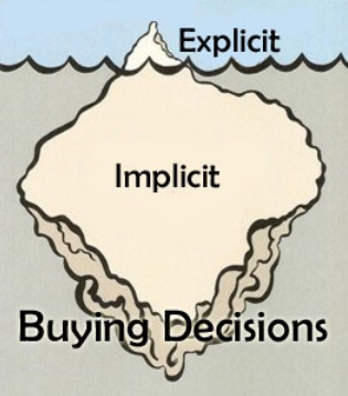 Explicit and implicit buying decisions