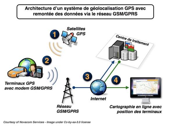 Le GPS, une innovation qui s'inscrit durablement dans notre quotidien