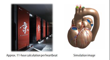 Modéliser le coeur humain - Fujitsu