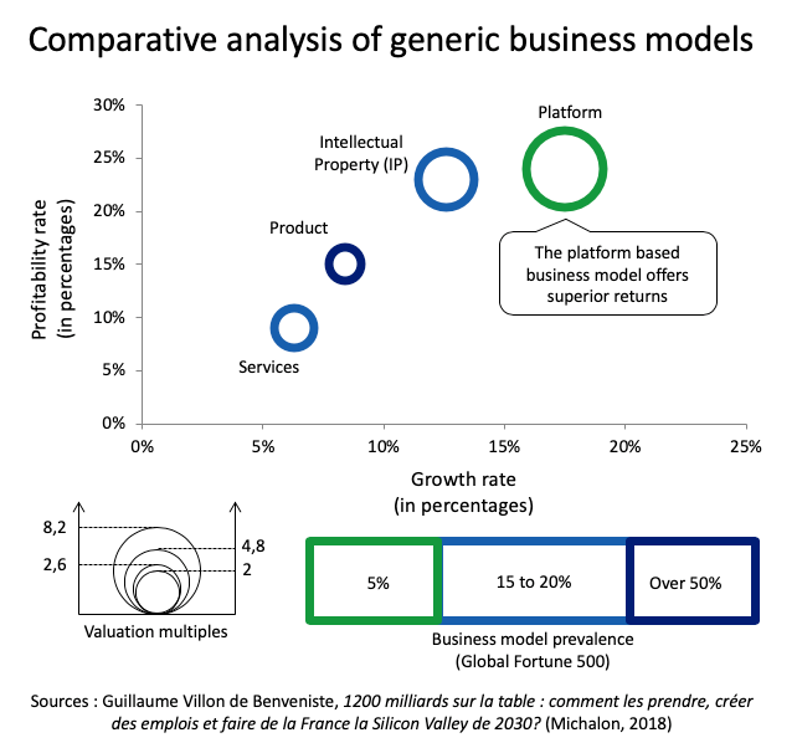 benchmarking business model