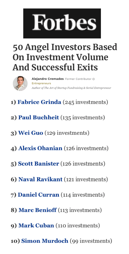the best performing angel investors - capital efficiency