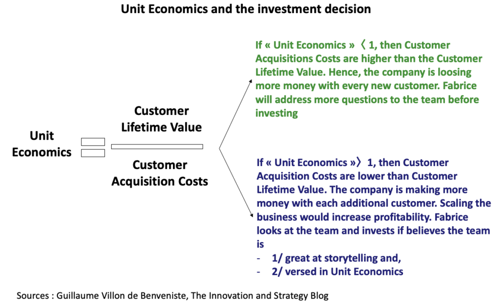 Unit economics are key to funding a startup
